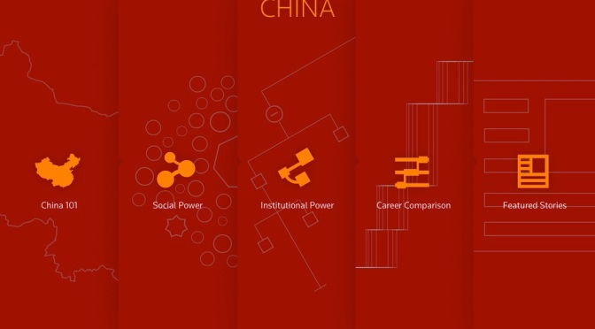 China Online Interactive Resource from Reuters